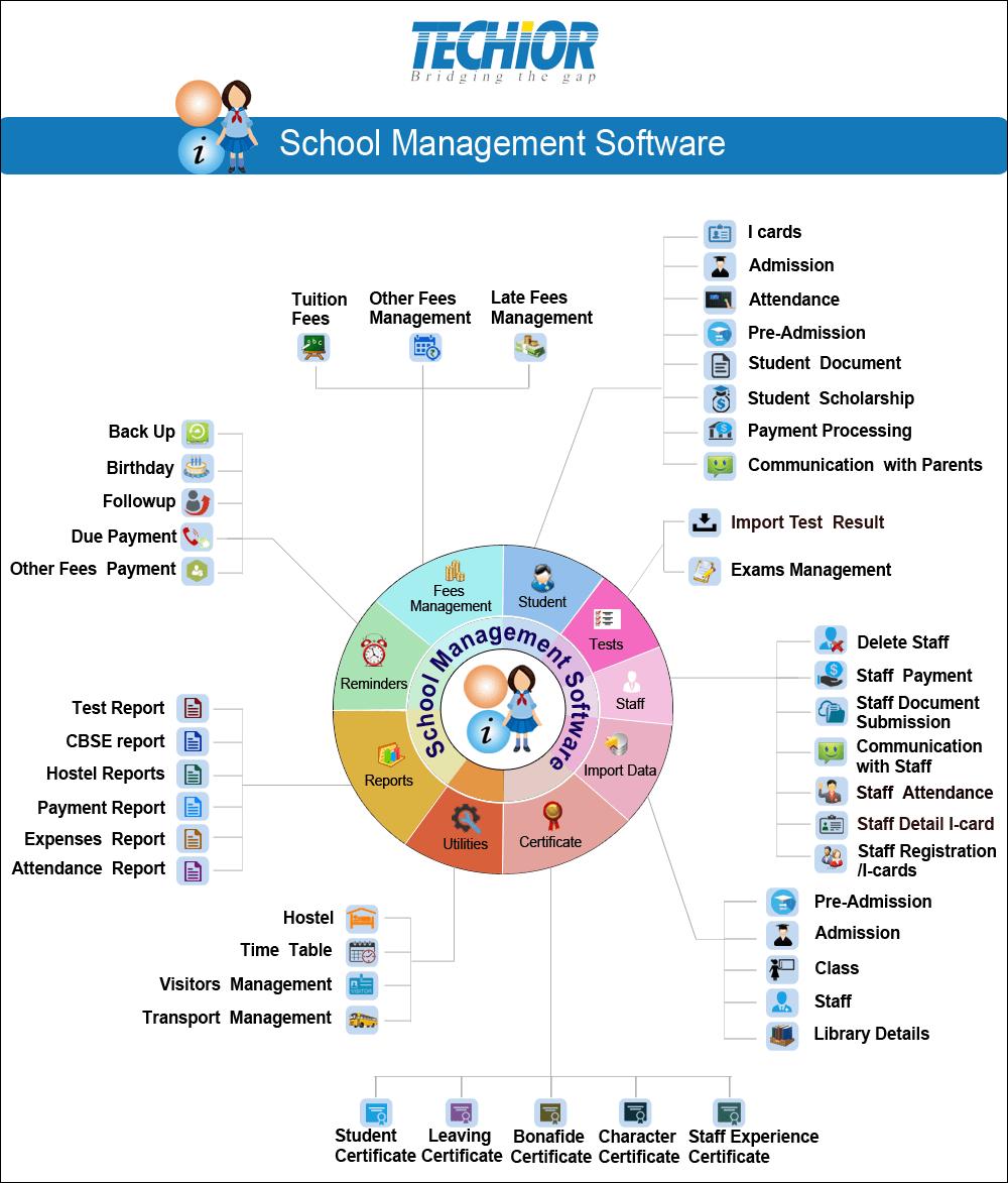 School Management Software Crack With Registration key Download