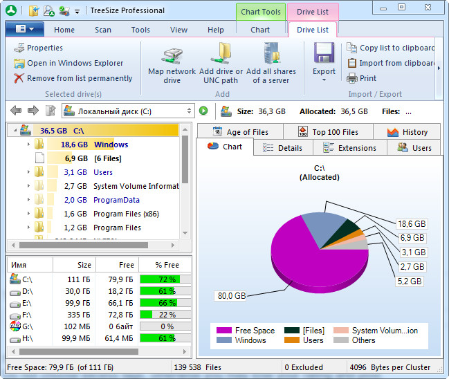 TreeSize Professional Crack With Activation Key Download
